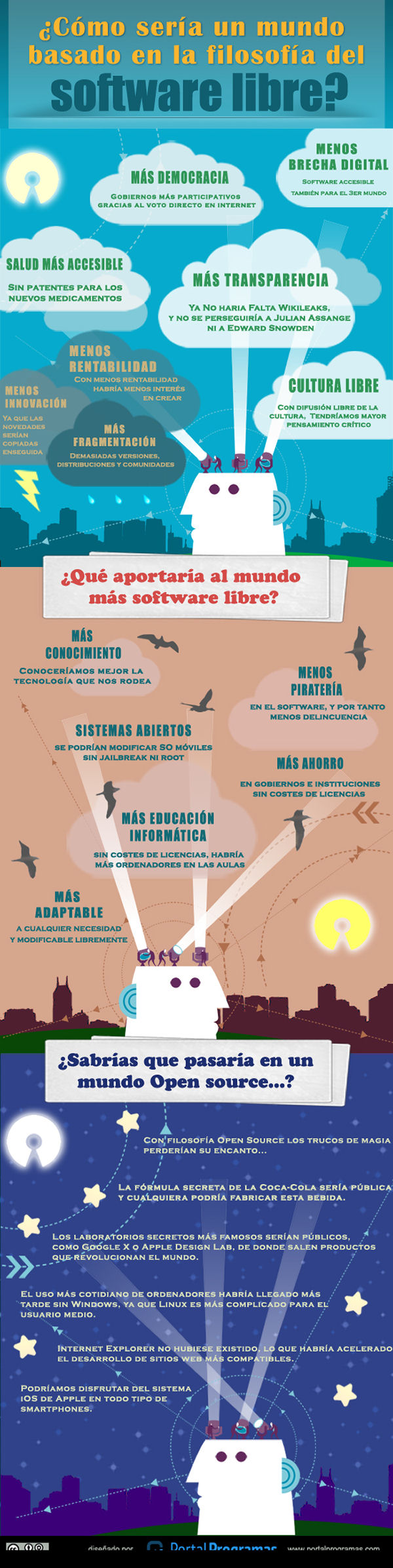 software day