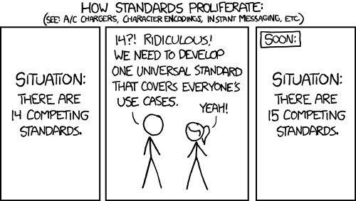 standar_distro