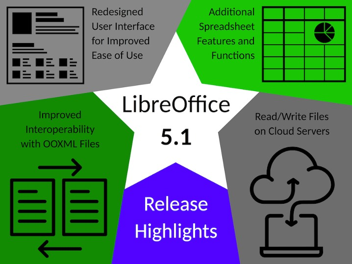 libreoffice-51